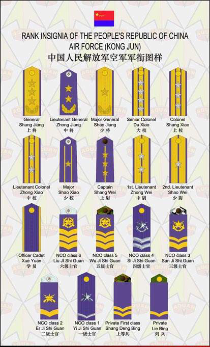 Captain Rank in Chinese Rank Insignia of Chinese Air