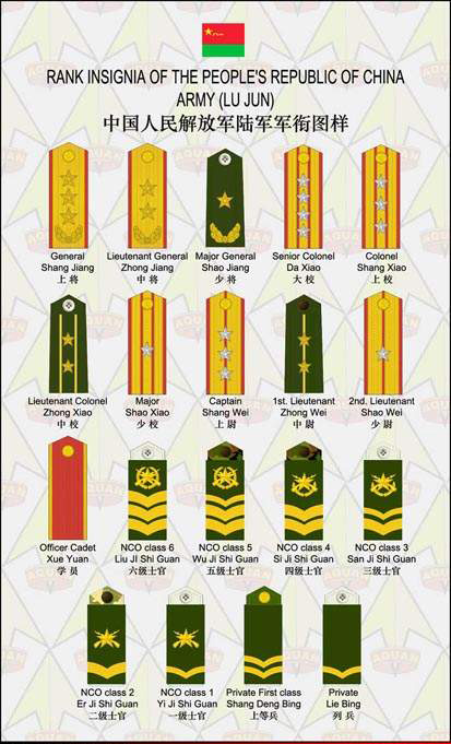 Captain Rank in Chinese Rank Insignia of Chinese Army