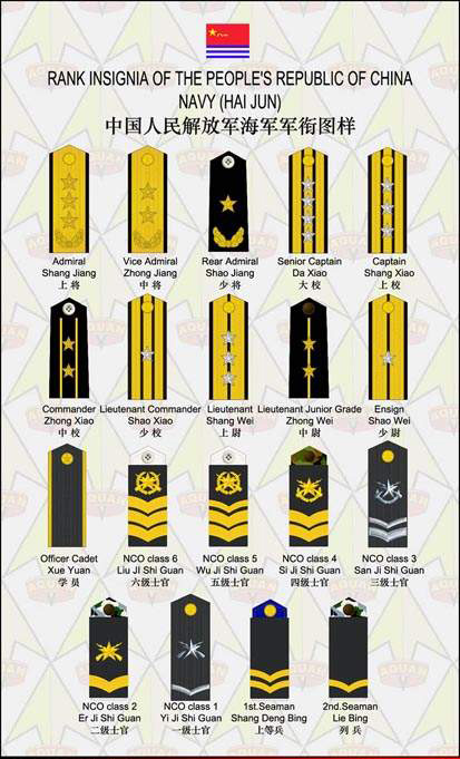 Captain Rank in Chinese Rank Insignia of Chinese Navy